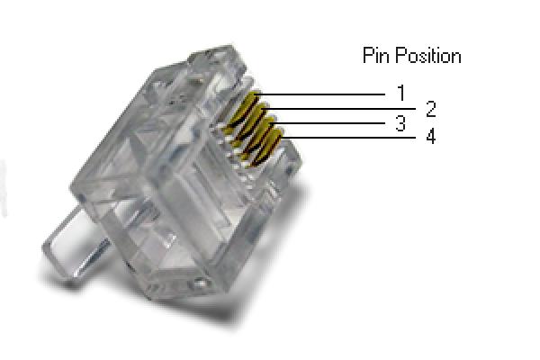 modulaire 6 pins telefoon connector 6p 4c rj11. Black Bedroom Furniture Sets. Home Design Ideas